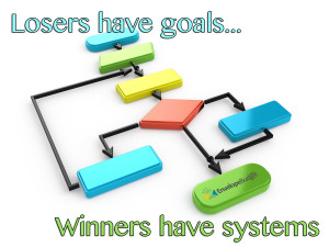 Winners Have Systems